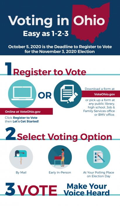 Voting  in Ohio 1-2-3 infographic